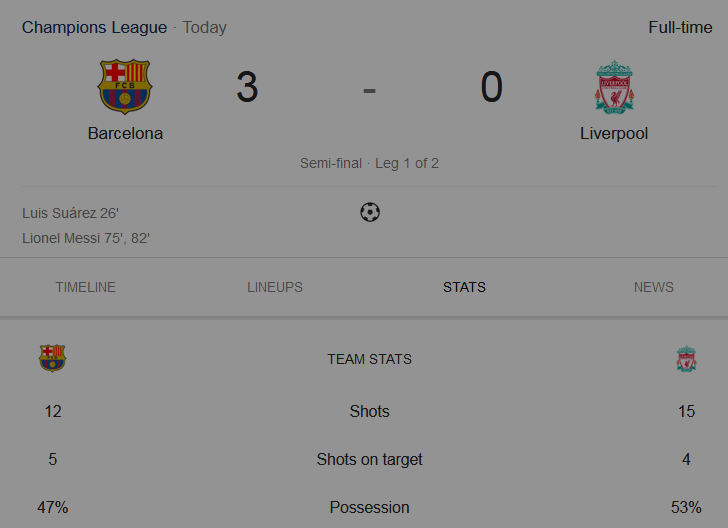 barca vs Liverpool